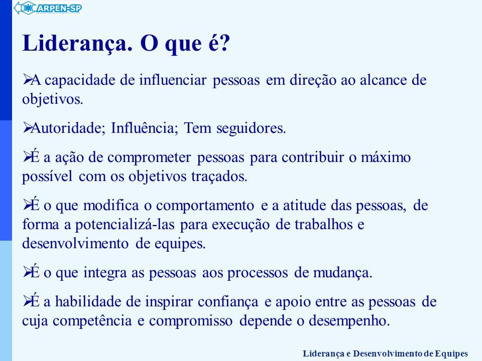 Liderança. O que é A capacidade de influenciar pessoas em direção ao alcance de objetivos. Autoridade; Influência; Tem seguidores.