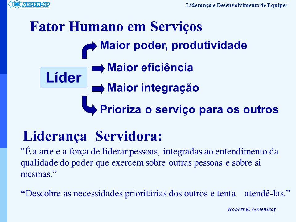 Fator Humano em Serviços