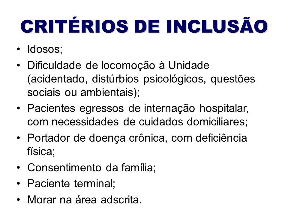 CRITÉRIOS DE INCLUSÃO Idosos;