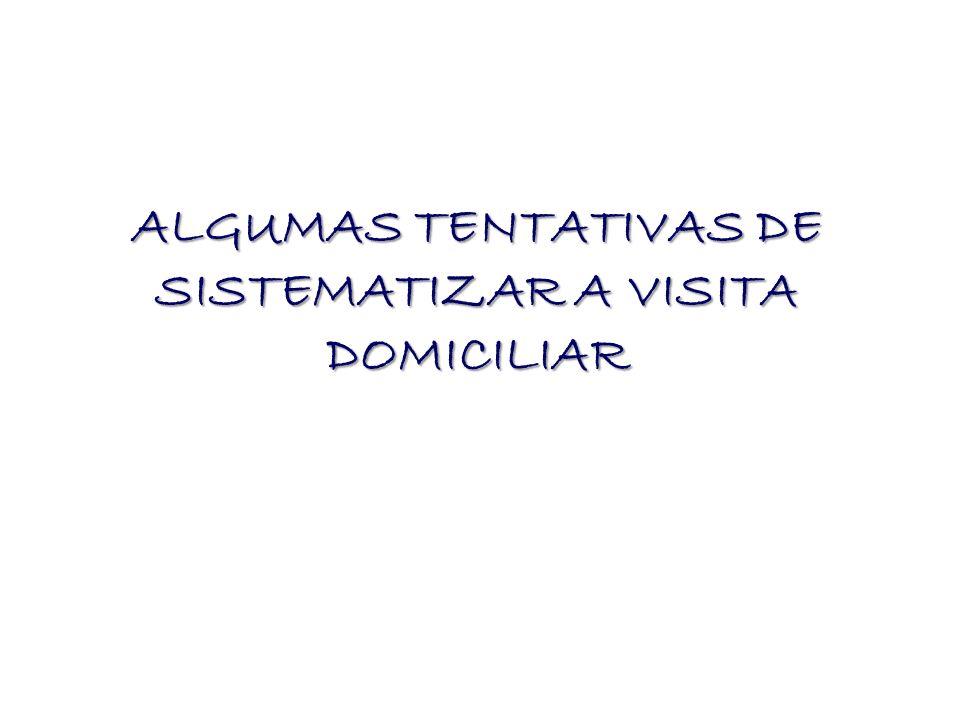 ALGUMAS TENTATIVAS DE SISTEMATIZAR A VISITA DOMICILIAR