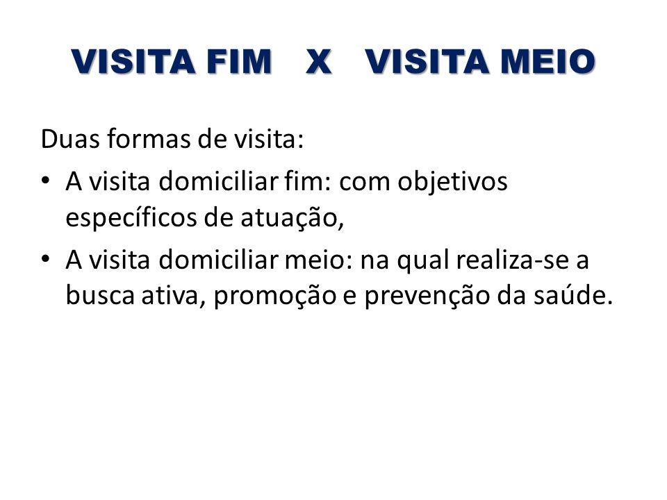 VISITA FIM X VISITA MEIO