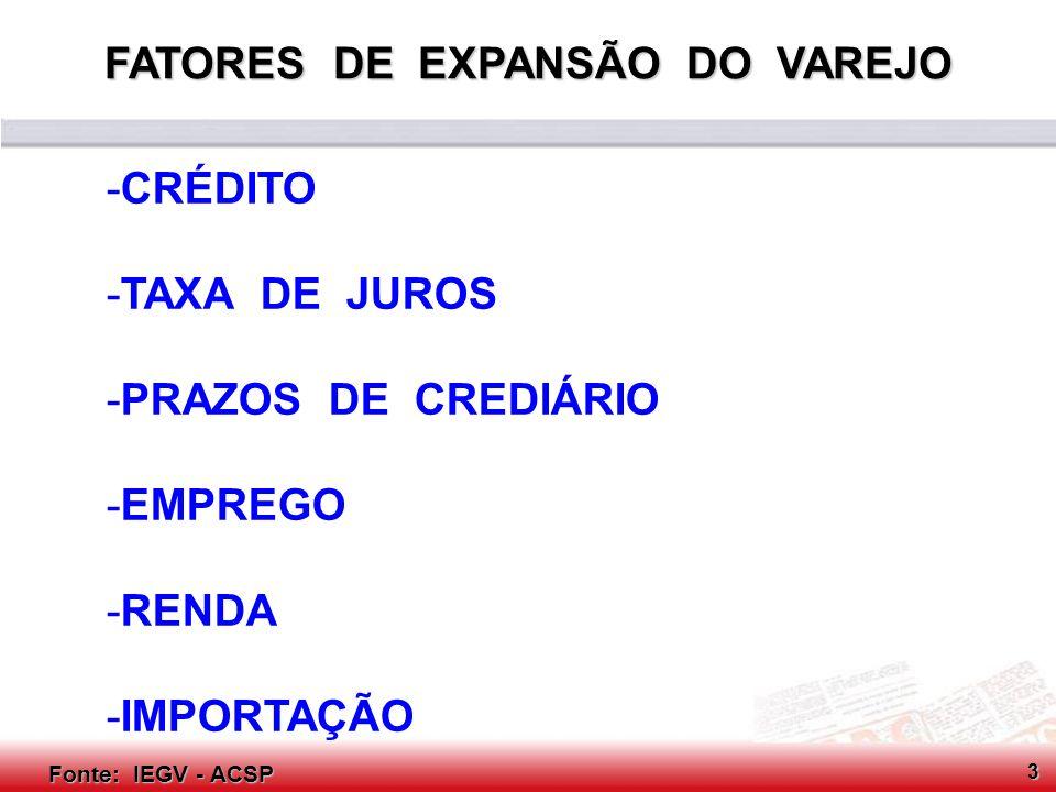 FATORES DE EXPANSÃO DO VAREJO