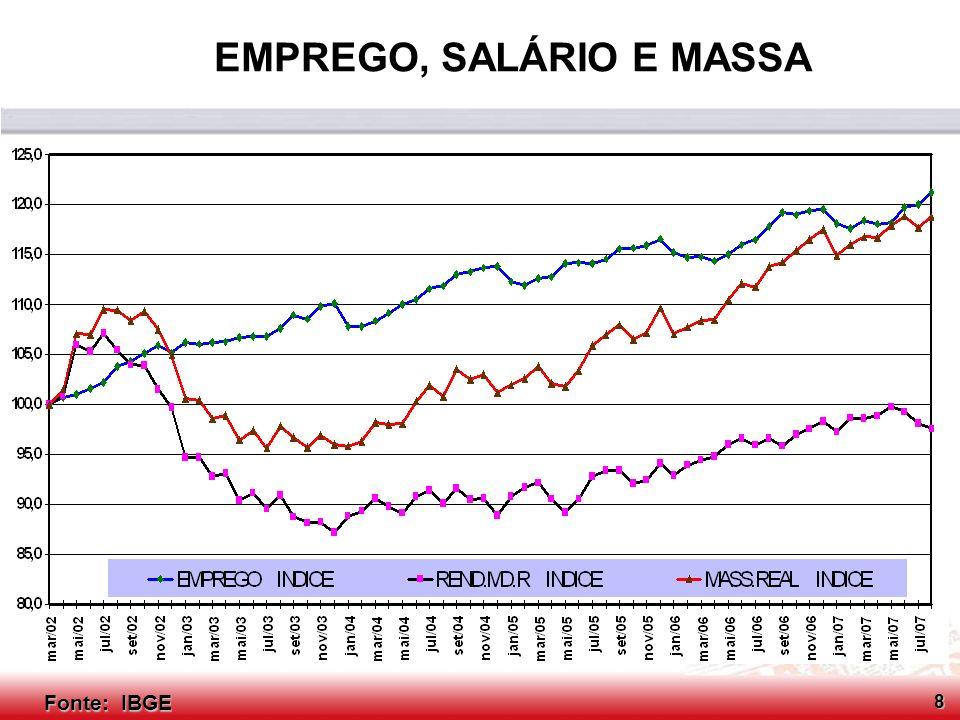 EMPREGO, SALÁRIO E MASSA