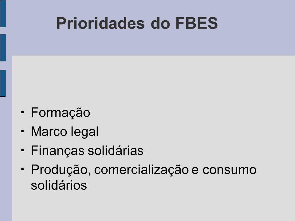Prioridades do FBES Formação Marco legal Finanças solidárias