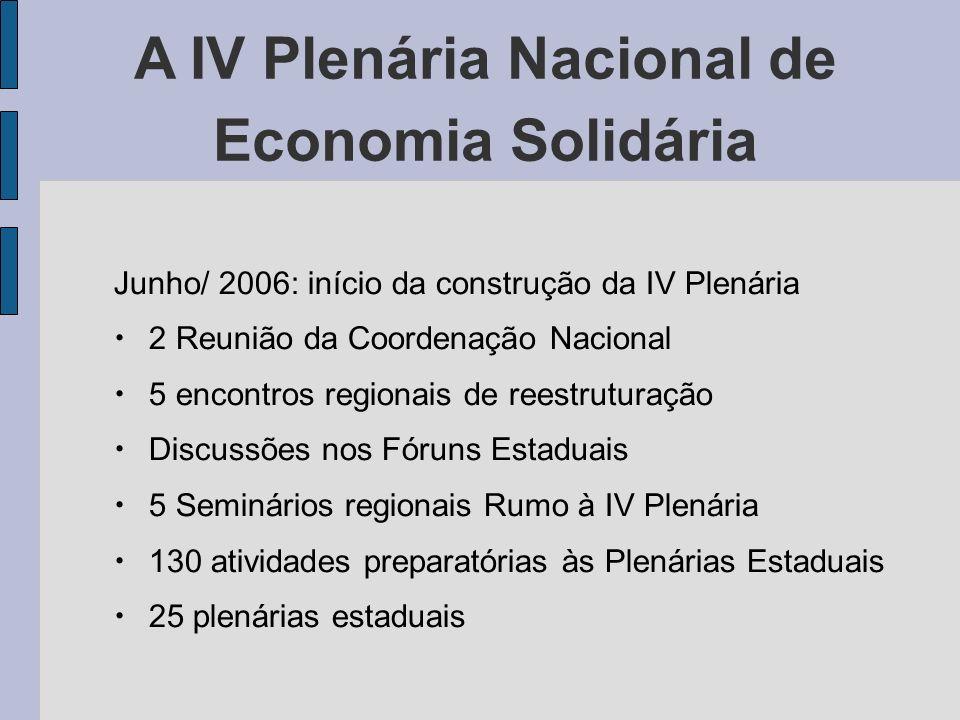 A IV Plenária Nacional de Economia Solidária
