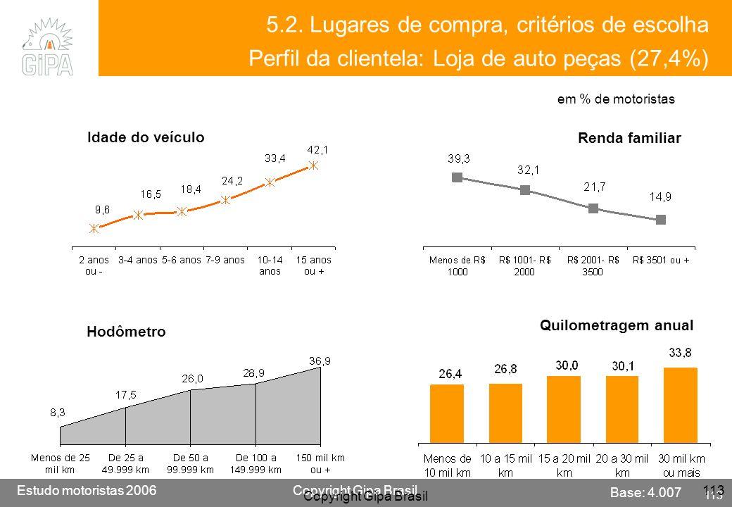 5.2. Lugares de compra, critérios de escolha Perfil da clientela: Loja de auto peças (27,4%)