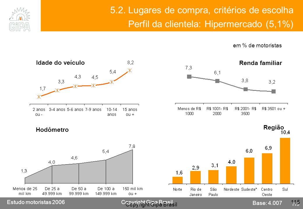 5.2. Lugares de compra, critérios de escolha Perfil da clientela: Hipermercado (5,1%)