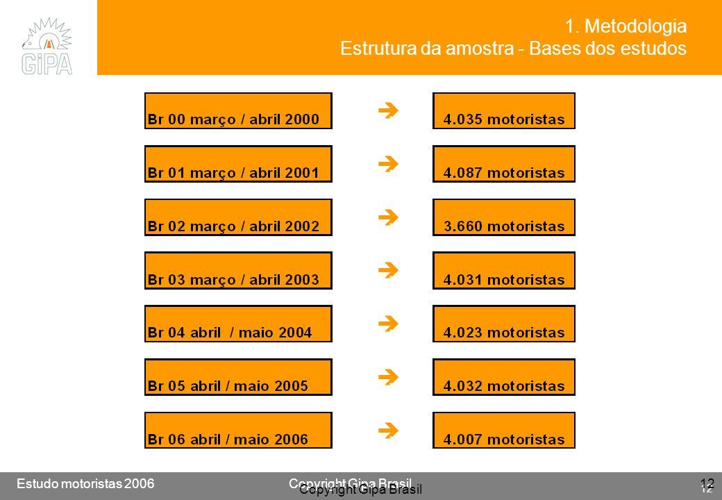 . 1. Metodologia Estrutura da amostra - Bases dos estudos