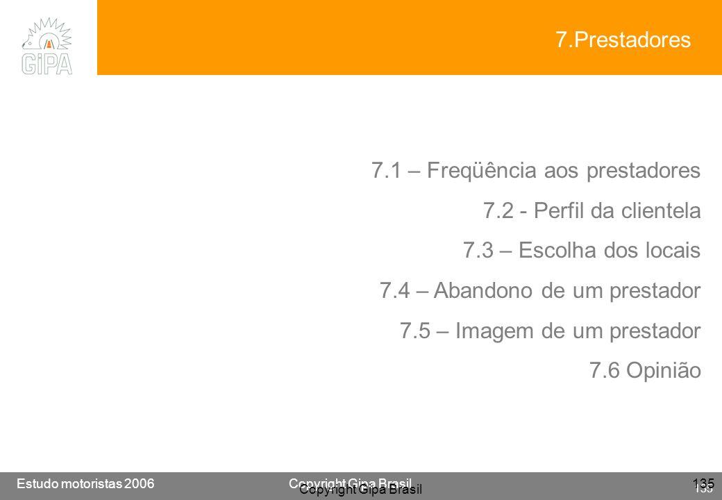 7.1 – Freqüência aos prestadores 7.2 - Perfil da clientela
