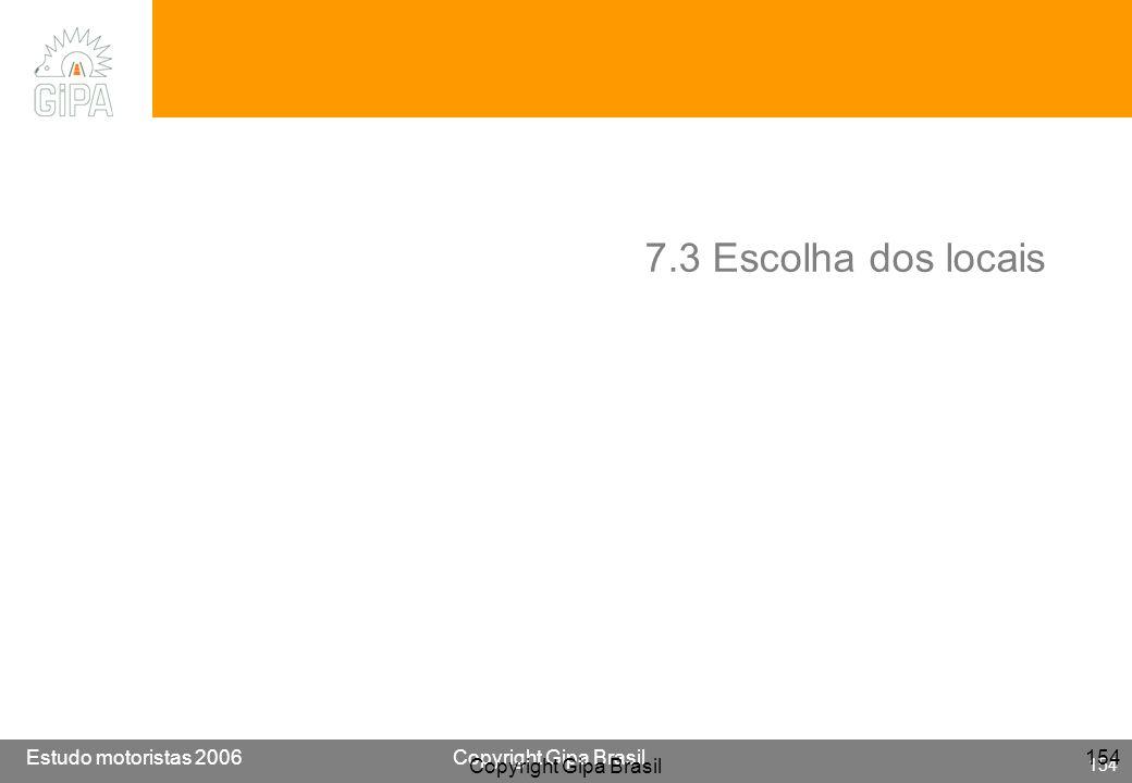 7.3 Escolha dos locais Copyright Gipa Brasil