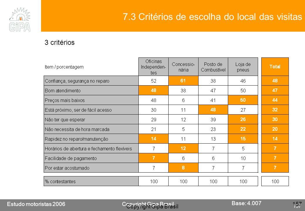 7.3 Critérios de escolha do local das visitas