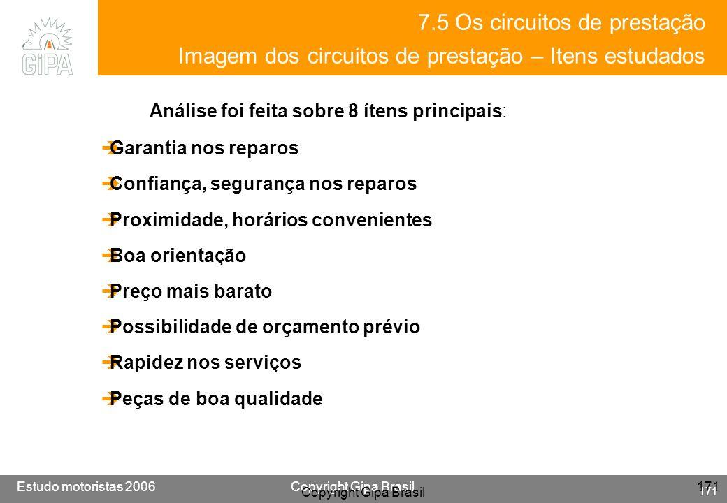 7.5 Os circuitos de prestação Imagem dos circuitos de prestação – Itens estudados