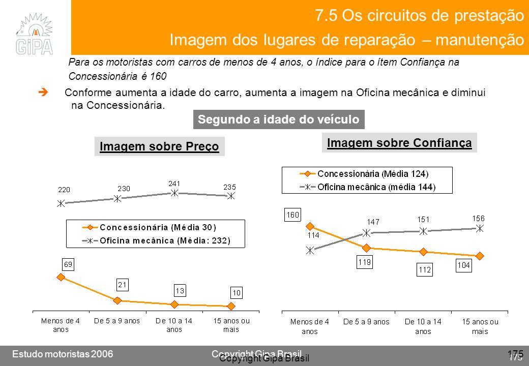 7.5 Os circuitos de prestação Imagem dos lugares de reparação – manutenção