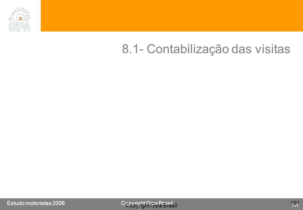 8.1- Contabilização das visitas