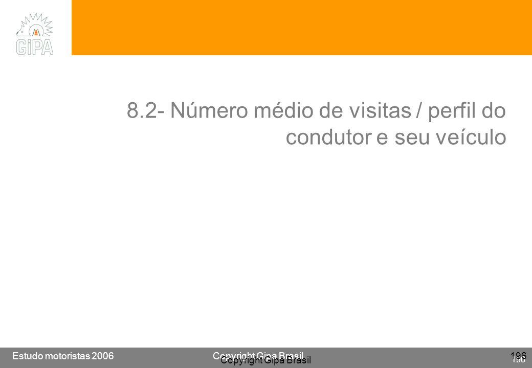 8.2- Número médio de visitas / perfil do condutor e seu veículo