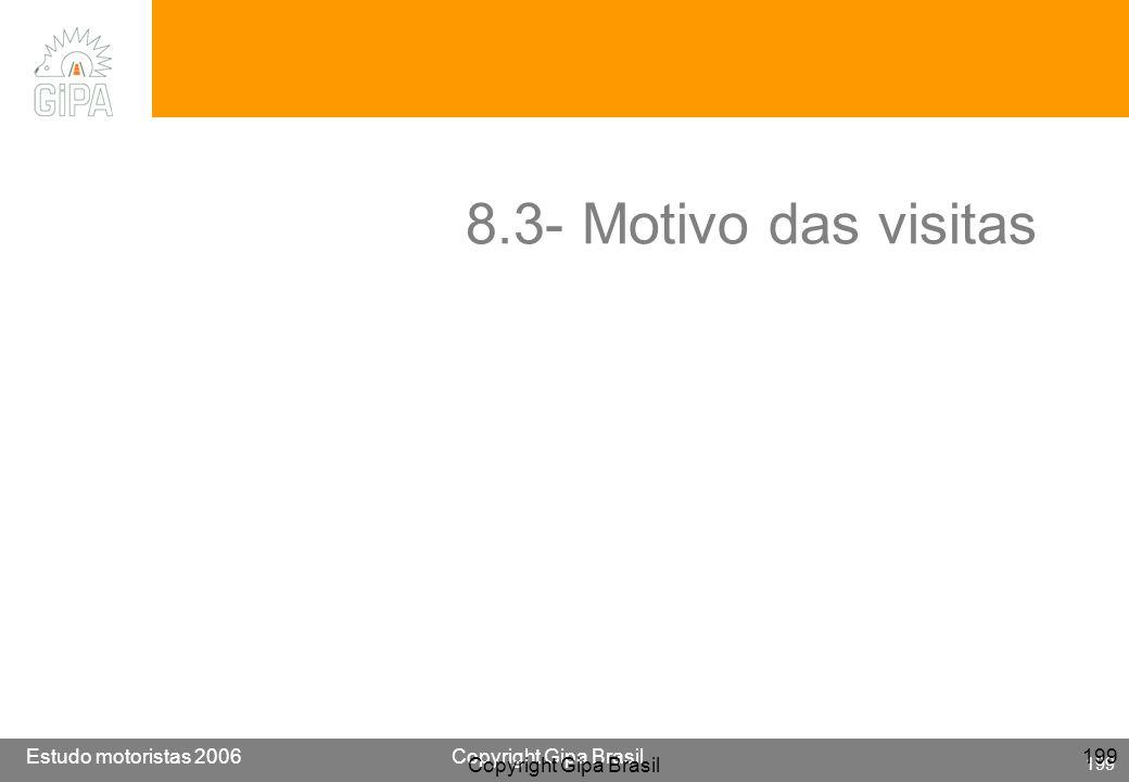 8.3- Motivo das visitas Copyright Gipa Brasil