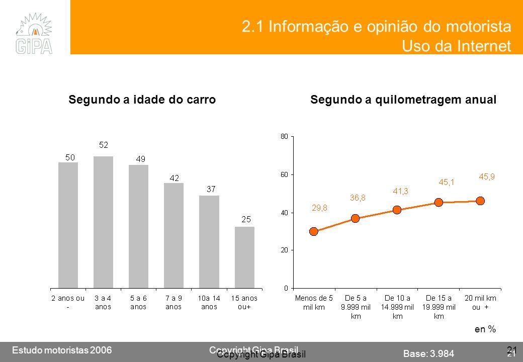 2.1 Informação e opinião do motorista Uso da Internet