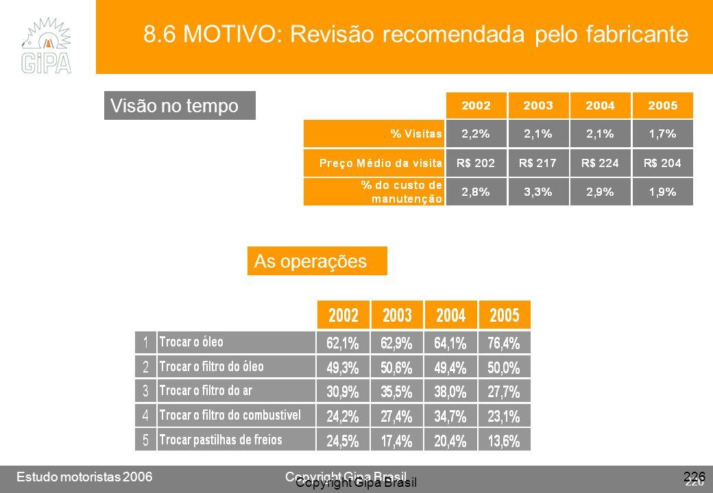 8.6 MOTIVO: Revisão recomendada pelo fabricante
