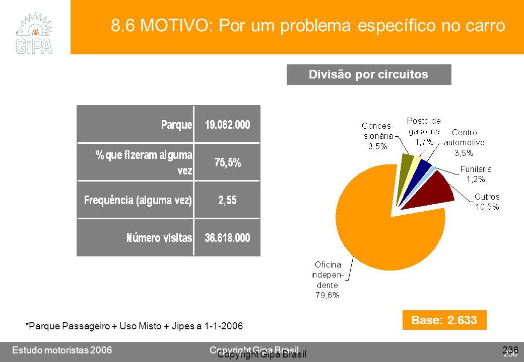 8.6 MOTIVO: Por um problema específico no carro