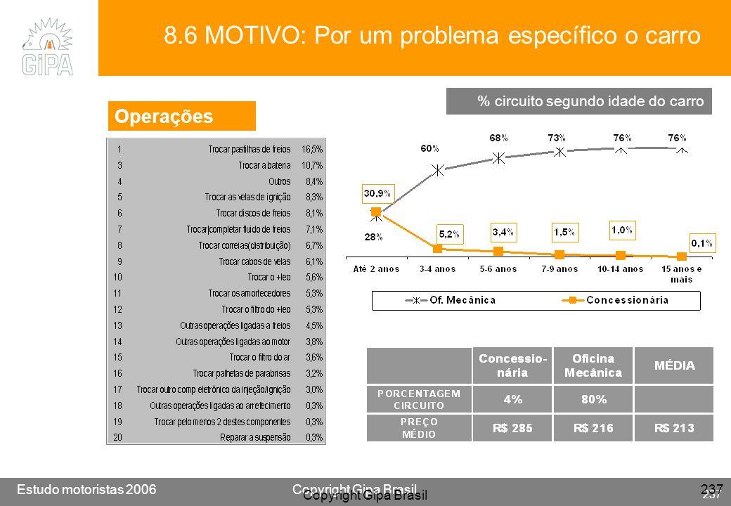8.6 MOTIVO: Por um problema específico o carro