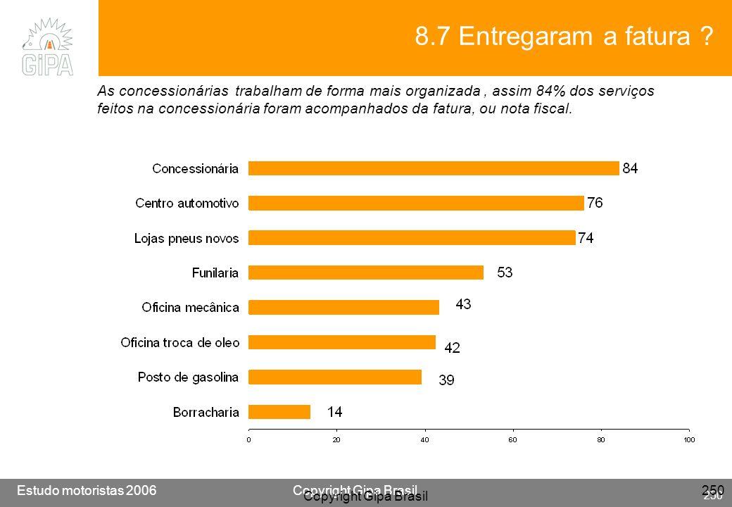 8.7 Entregaram a fatura As concessionárias trabalham de forma mais organizada , assim 84% dos serviços.