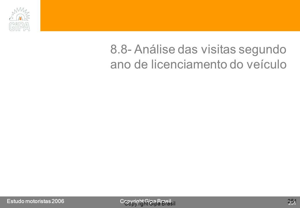 8.8- Análise das visitas segundo ano de licenciamento do veículo