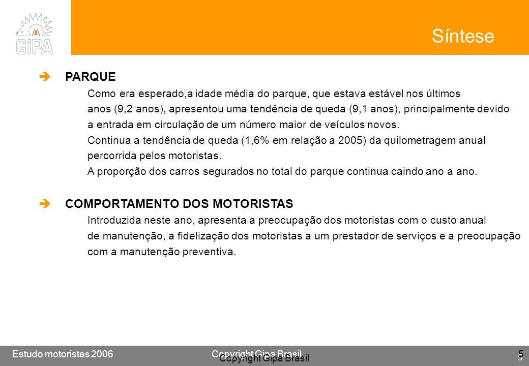 Síntese PARQUE COMPORTAMENTO DOS MOTORISTAS
