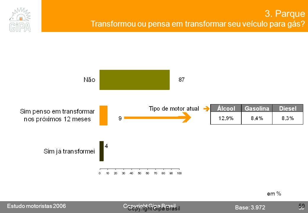 3. Parque Transformou ou pensa em transformar seu veículo para gás .