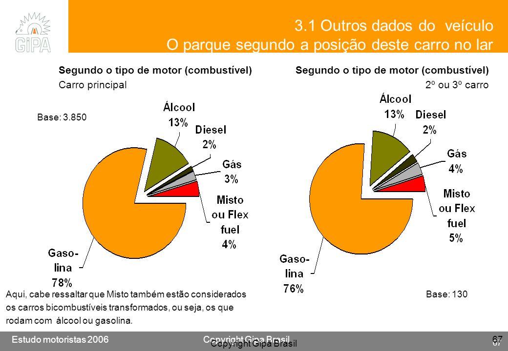 3.1 Outros dados do veículo