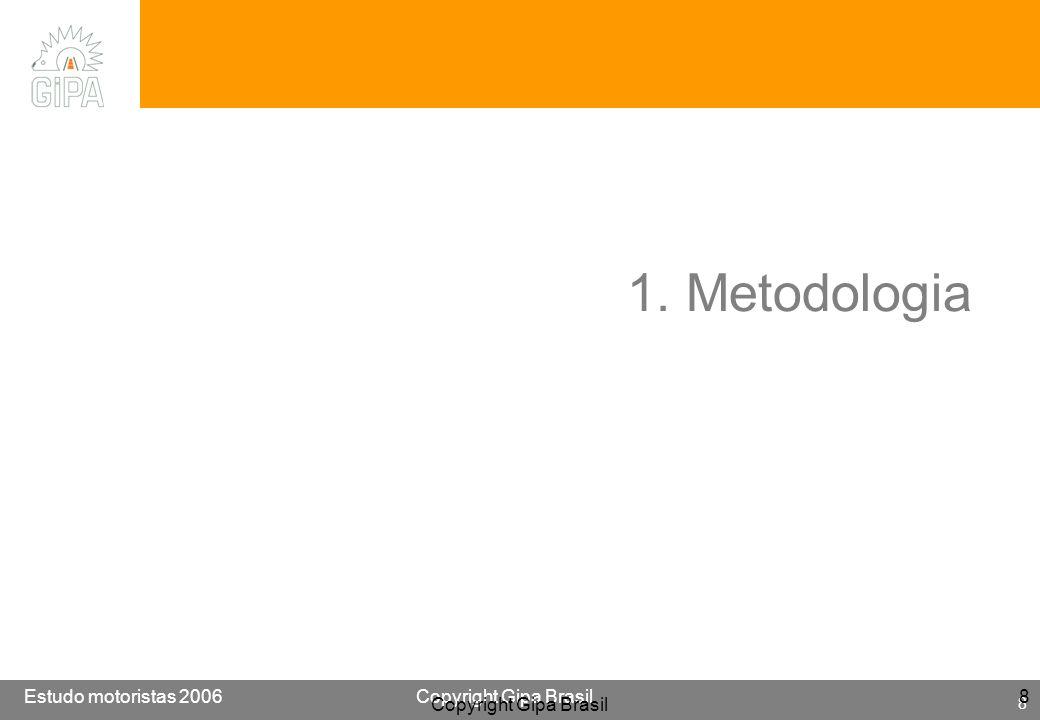1. Metodologia Copyright Gipa Brasil