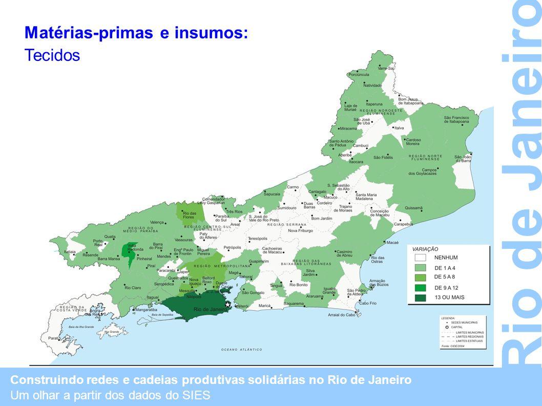 Rio de Janeiro Matérias-primas e insumos: Tecidos