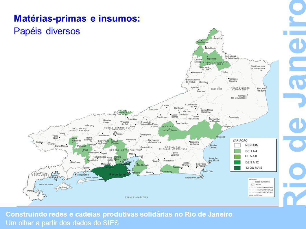 Rio de Janeiro Matérias-primas e insumos: Papéis diversos