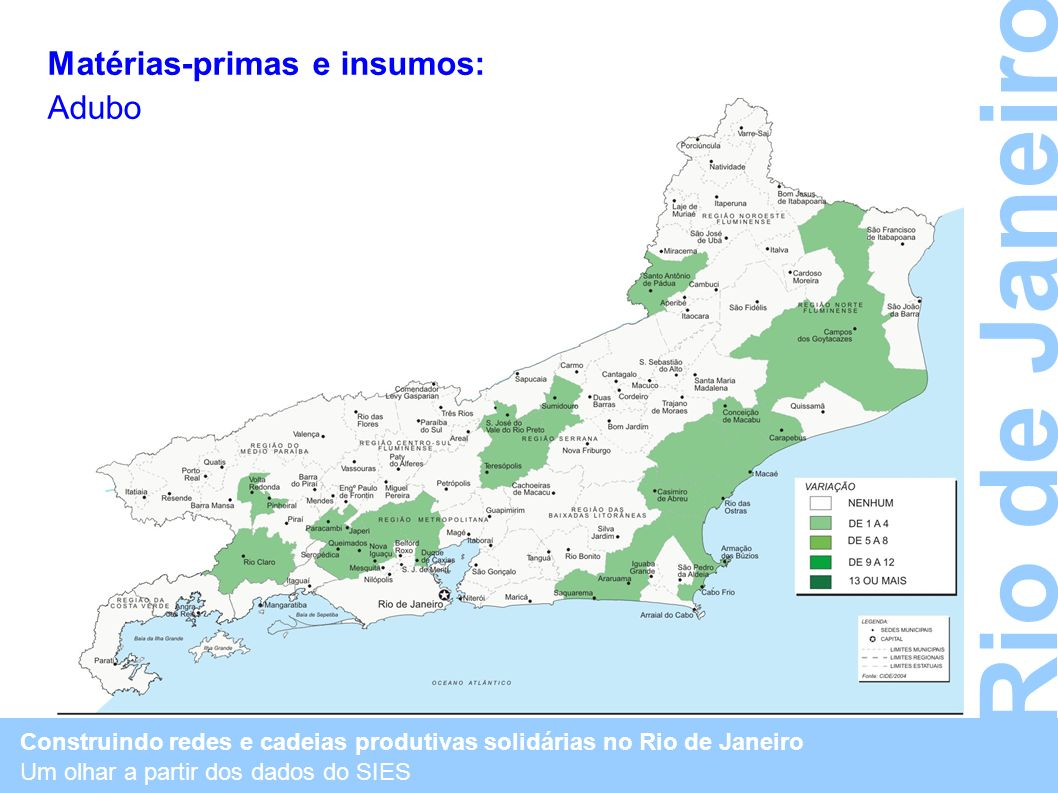 Rio de Janeiro Matérias-primas e insumos: Adubo
