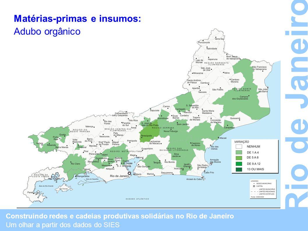 Rio de Janeiro Matérias-primas e insumos: Adubo orgânico