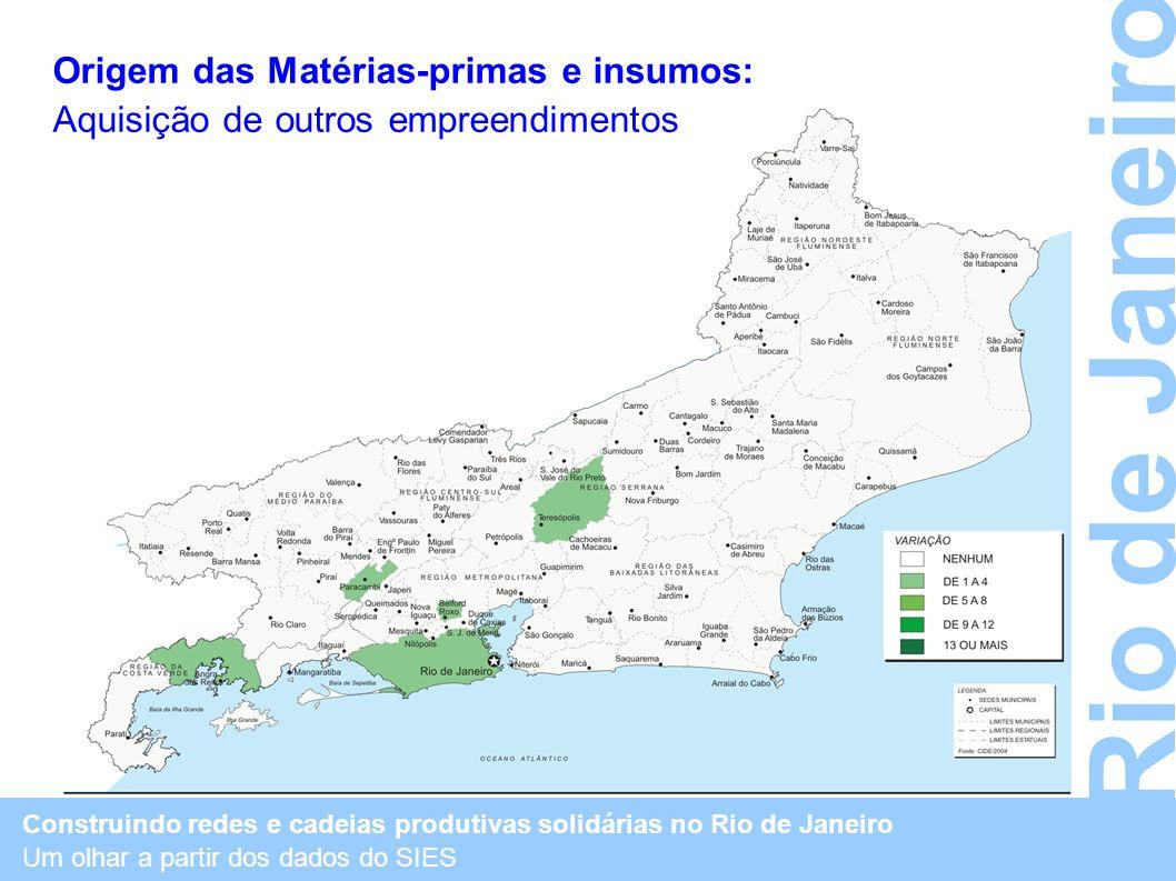 Rio de Janeiro Origem das Matérias-primas e insumos: