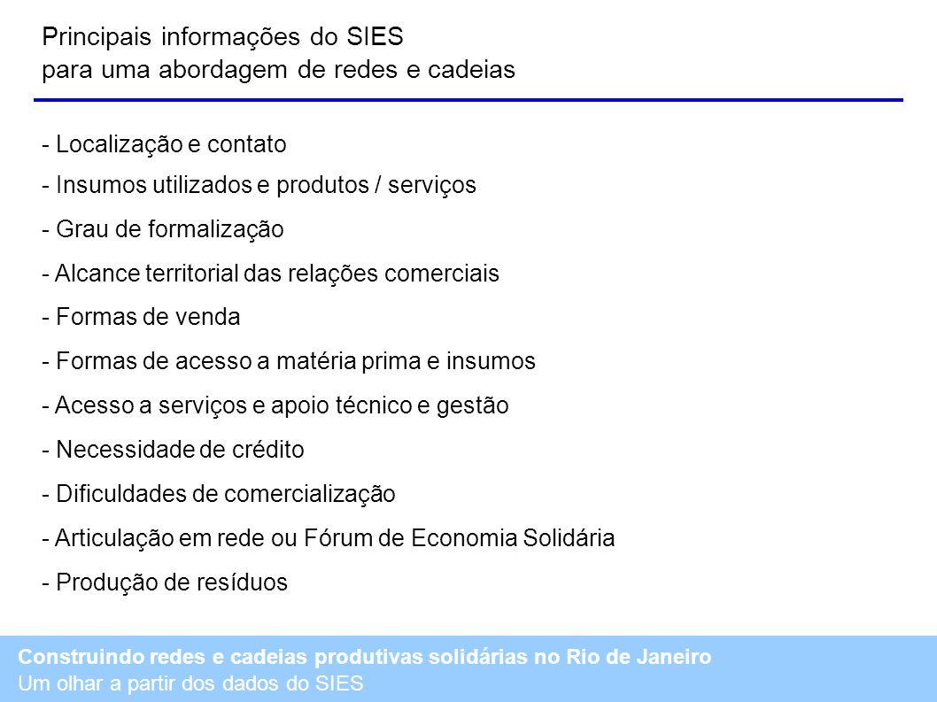 Principais informações do SIES para uma abordagem de redes e cadeias
