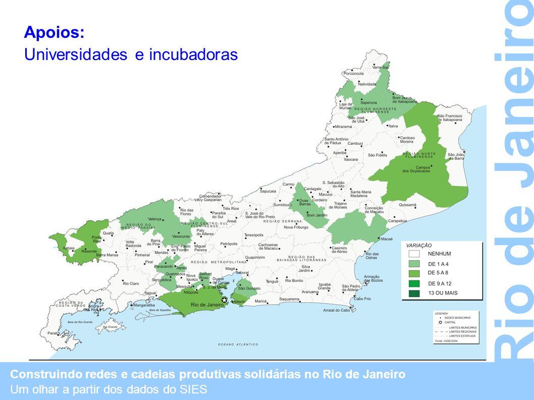 Rio de Janeiro Apoios: Universidades e incubadoras