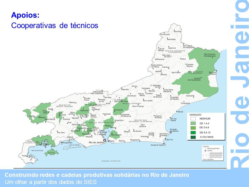 Rio de Janeiro Apoios: Cooperativas de técnicos