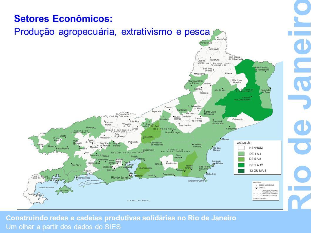 Rio de Janeiro Setores Econômicos: