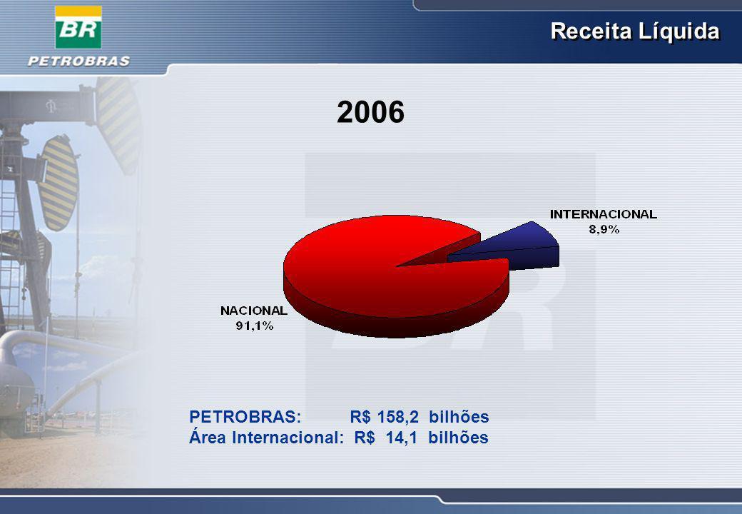 2006 Receita Líquida PETROBRAS: R$ 158,2 bilhões
