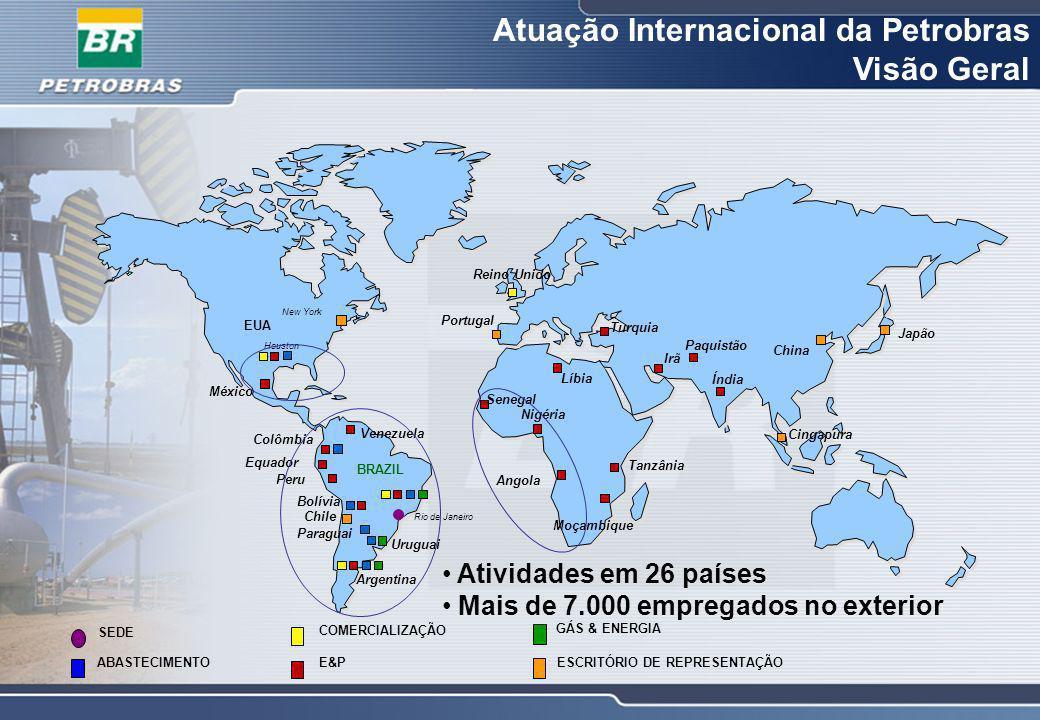 Atuação Internacional da Petrobras Visão Geral