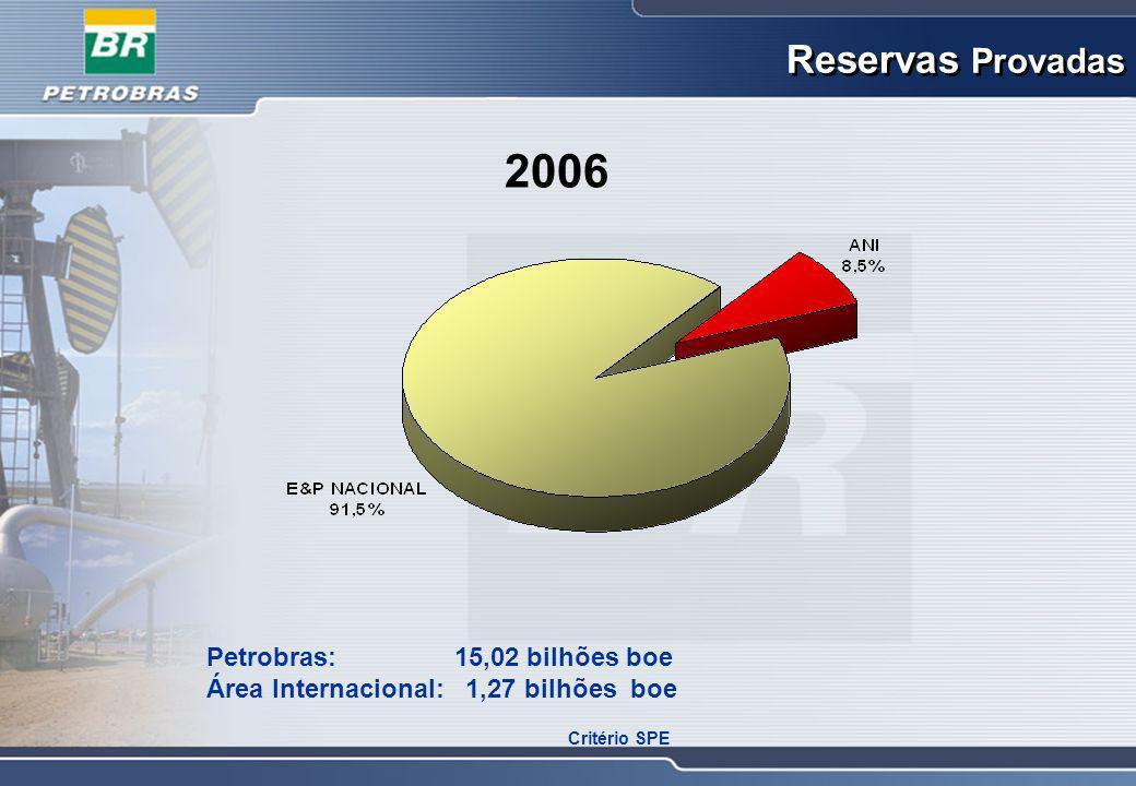 2006 Reservas Provadas Petrobras: 15,02 bilhões boe