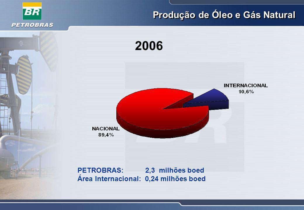 2006 Produção de Óleo e Gás Natural PETROBRAS: 2,3 milhões boed