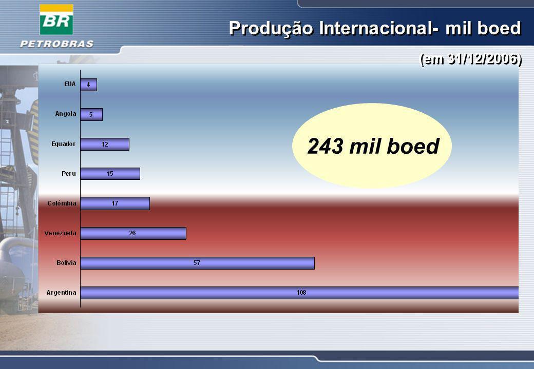 Produção Internacional- mil boed (em 31/12/2006)