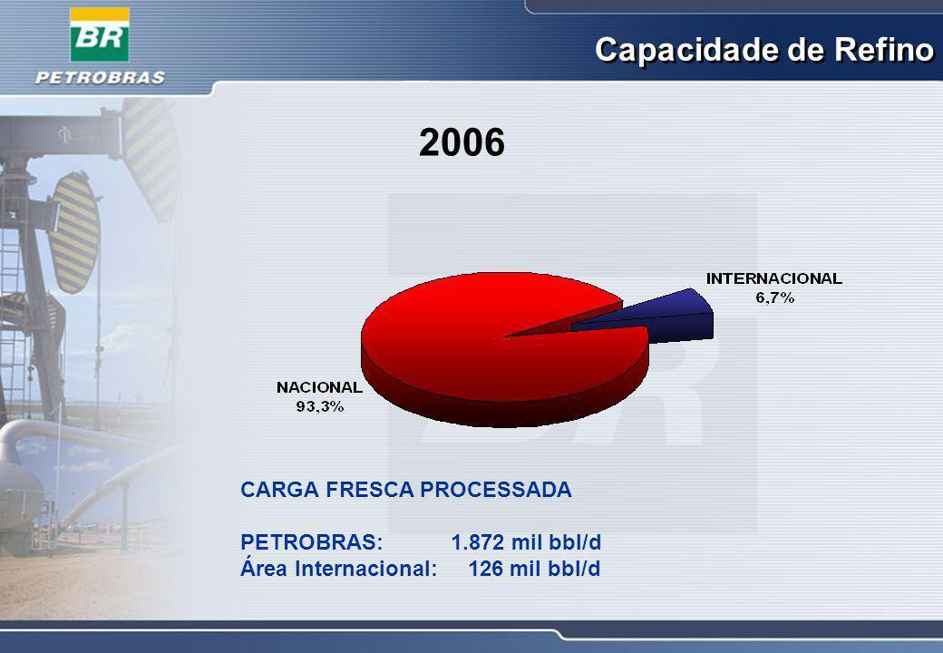 2006 Capacidade de Refino CARGA FRESCA PROCESSADA