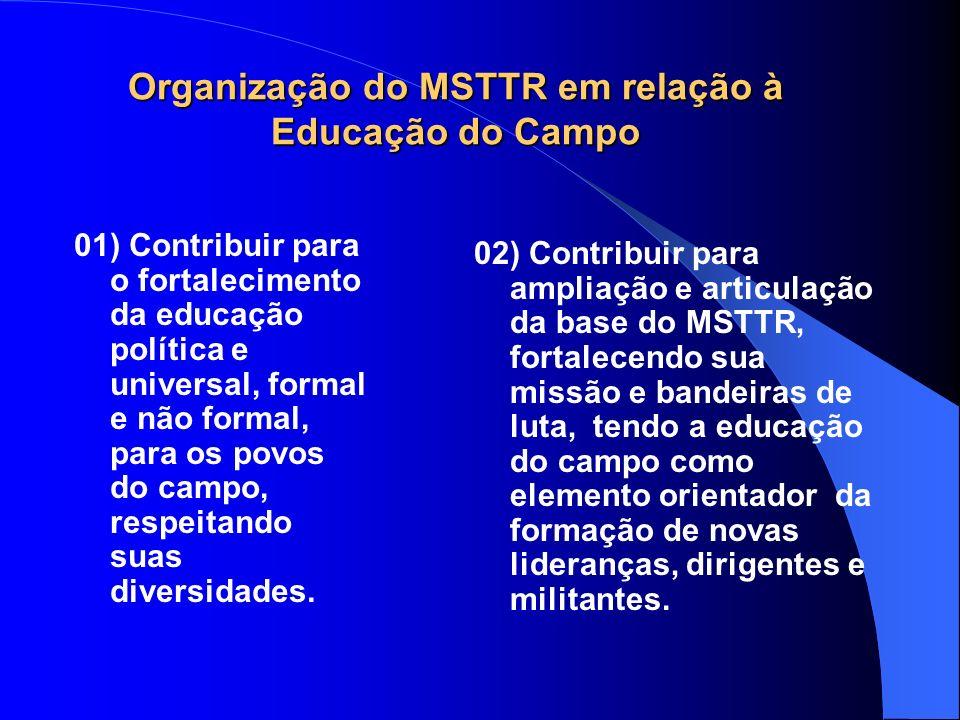 Organização do MSTTR em relação à Educação do Campo