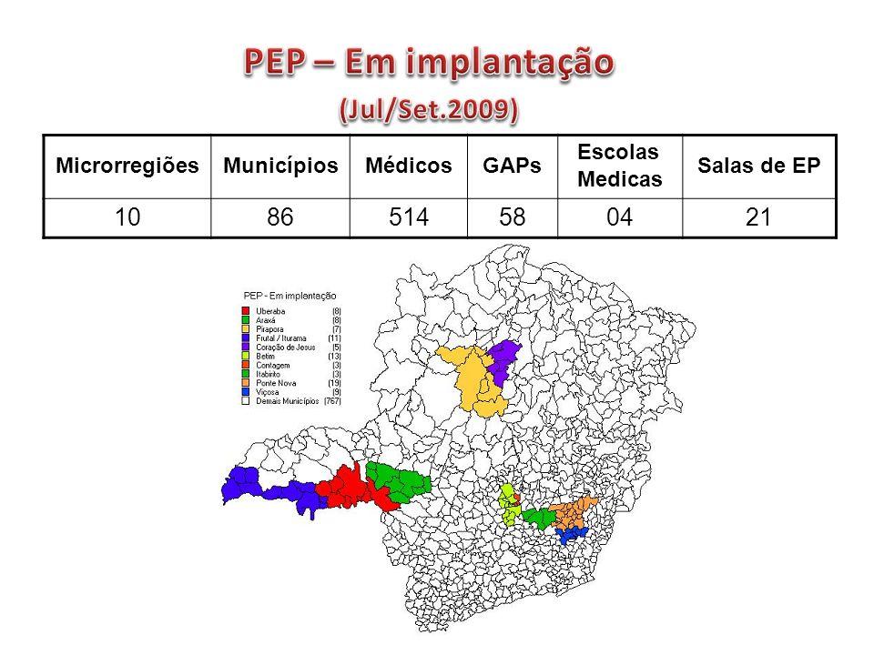 PEP – Em implantação (Jul/Set.2009) 10 86 514 58 04 21 Microrregiões