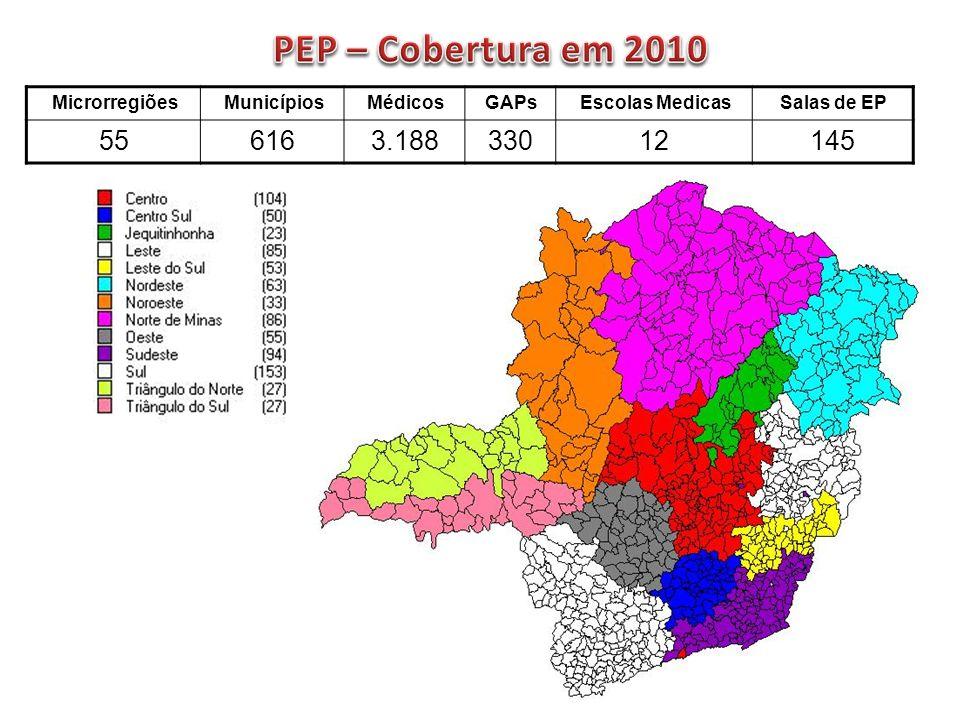 PEP – Cobertura em 2010 55 616 3.188 330 12 145 Microrregiões