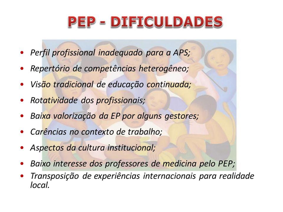 PEP - DIFICULDADES Perfil profissional inadequado para a APS;