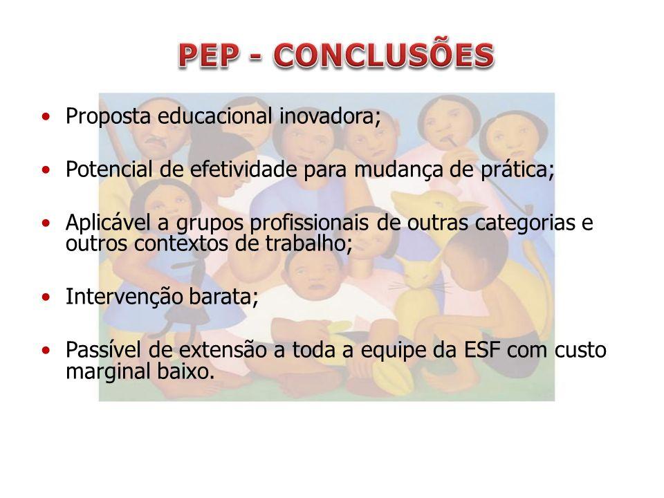 PEP - CONCLUSÕES Proposta educacional inovadora;